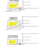 Process Image 5