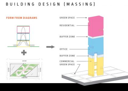 Visualization of building design (massing) exercises